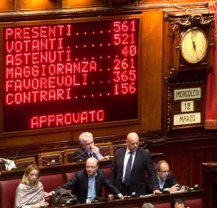 """Italicum approvato alla Camera. Renzi: """"Politica 1-Disfattismo 0″"""